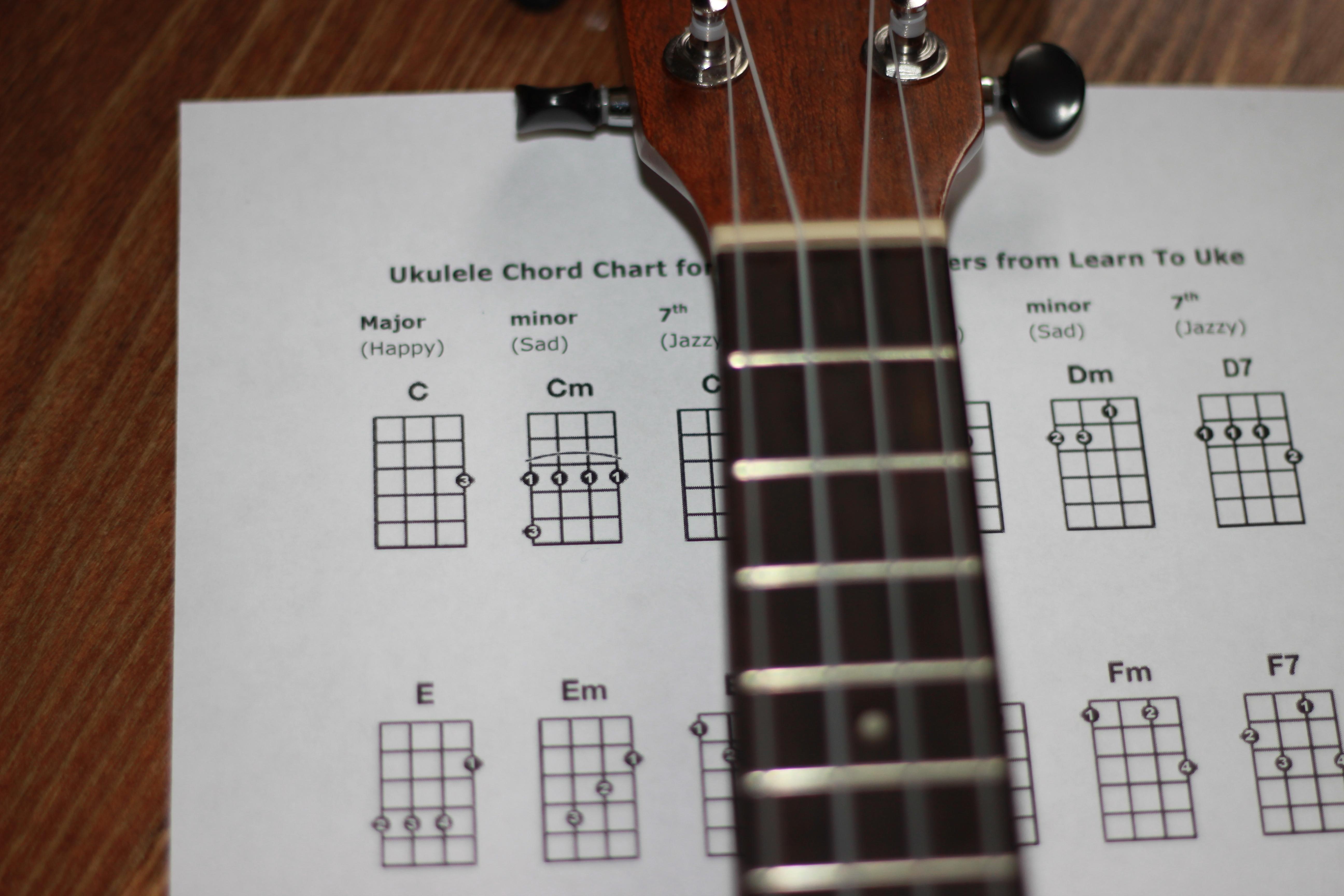 Snap Ukulele Fretboard Diagram Chord Inversions Youtube Next To Chart Learn Uke